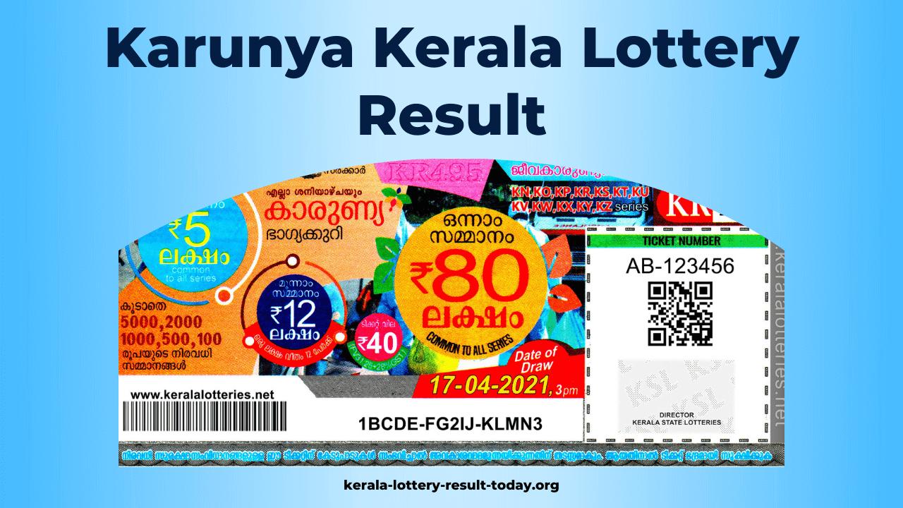 Karunya Kerala Lottery Result Today